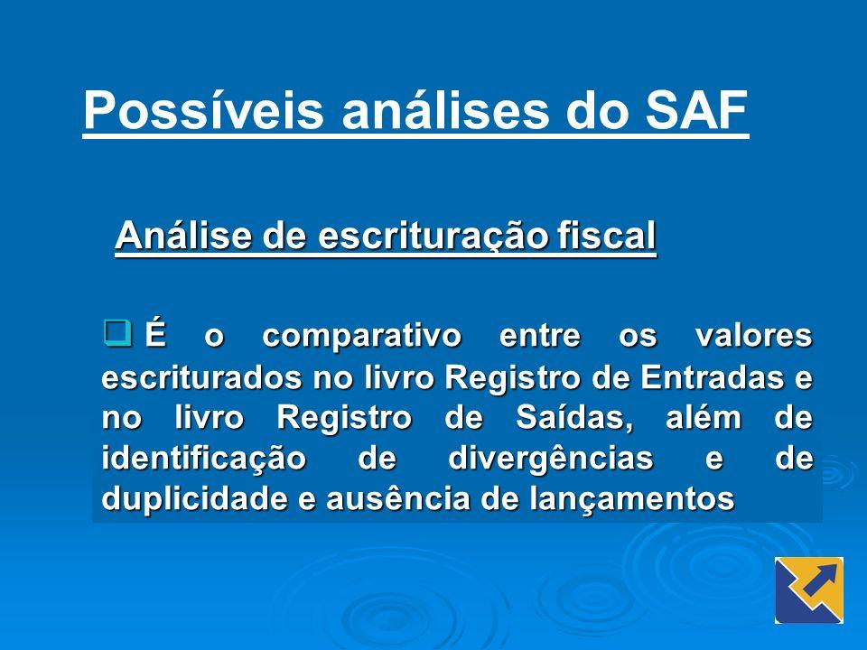 Possíveis análises do SAF