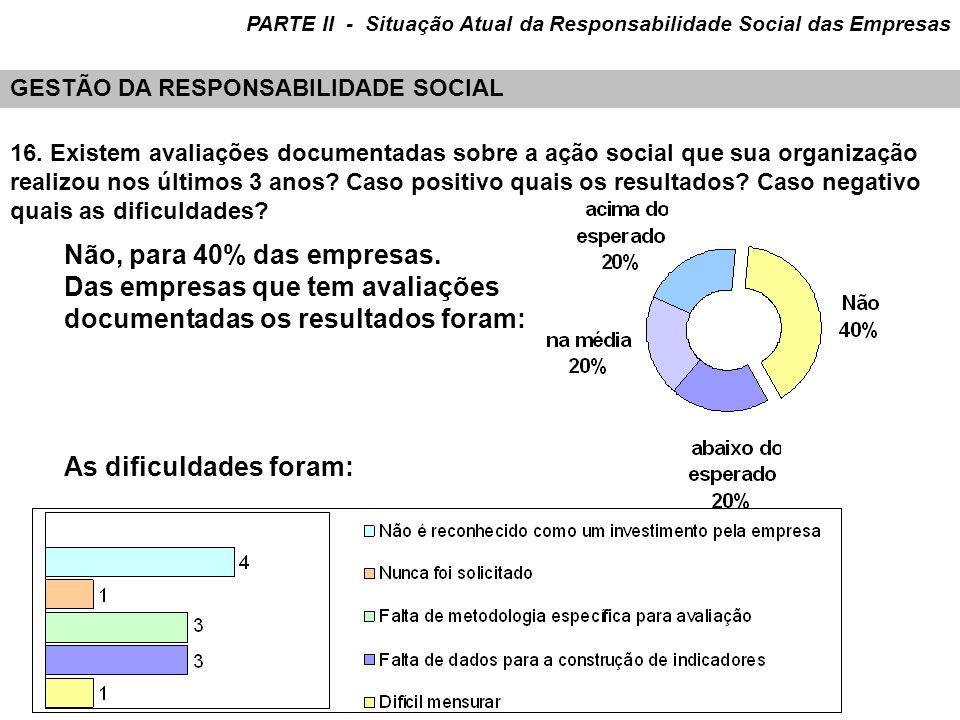 Das empresas que tem avaliações documentadas os resultados foram: