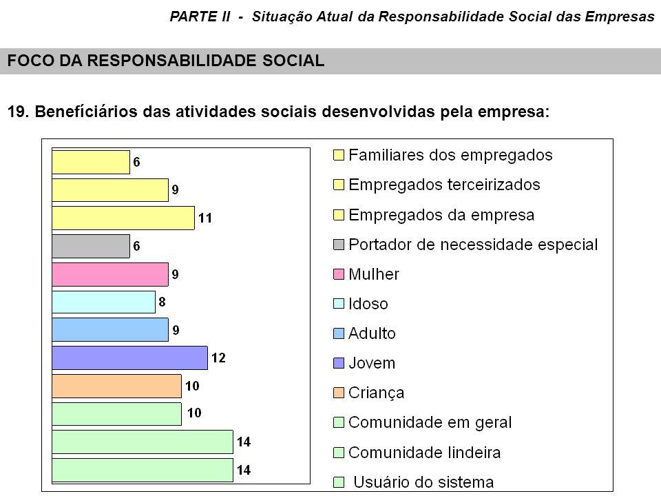 FOCO DA RESPONSABILIDADE SOCIAL