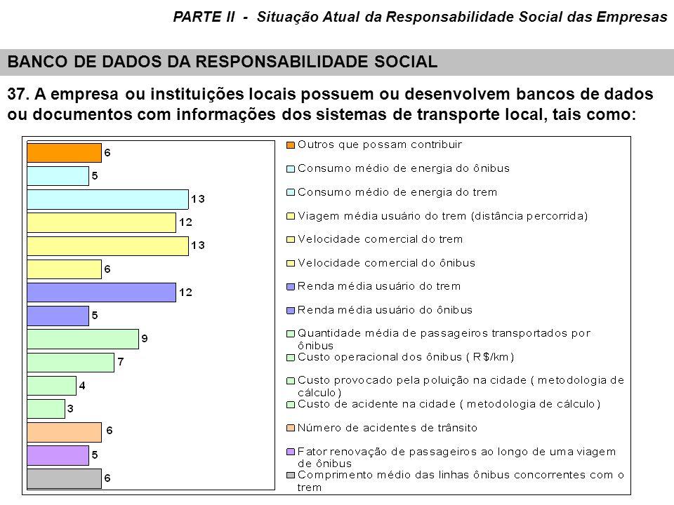 BANCO DE DADOS DA RESPONSABILIDADE SOCIAL
