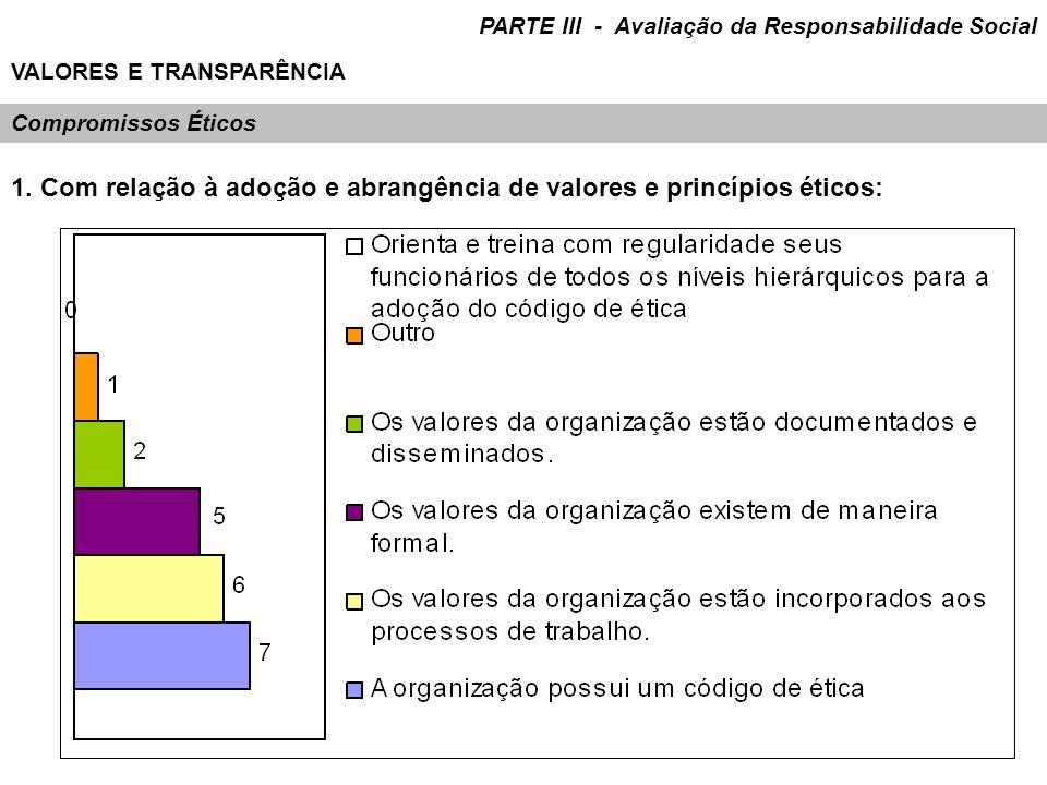 1. Com relação à adoção e abrangência de valores e princípios éticos: