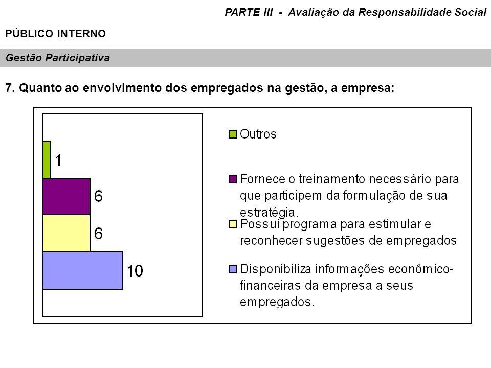 7. Quanto ao envolvimento dos empregados na gestão, a empresa: