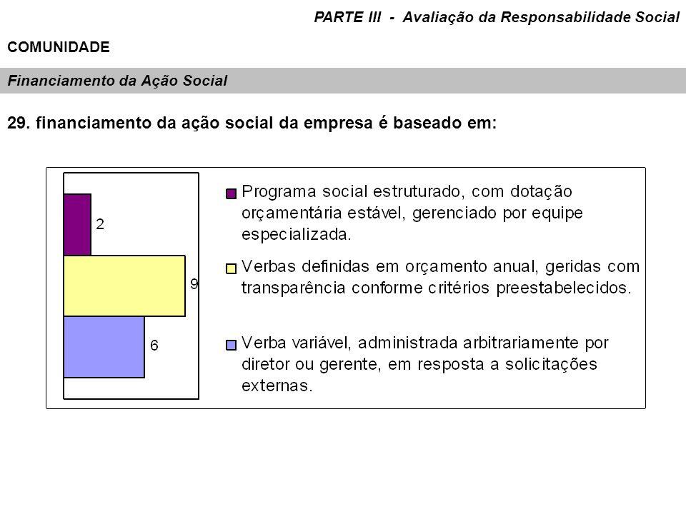 29. financiamento da ação social da empresa é baseado em: