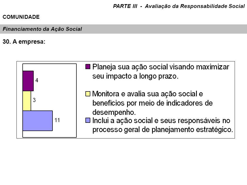 30. A empresa: PARTE III - Avaliação da Responsabilidade Social