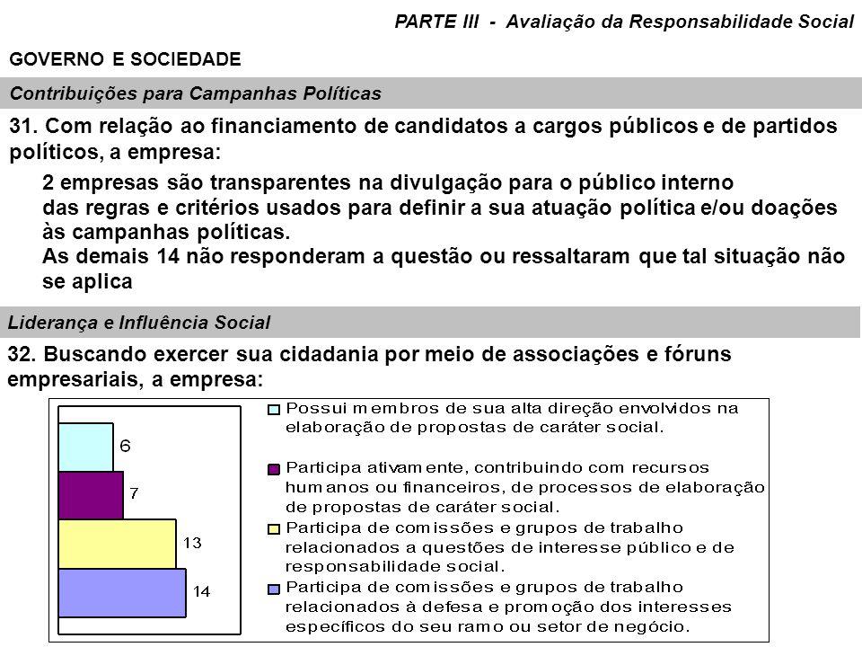 PARTE III - Avaliação da Responsabilidade Social