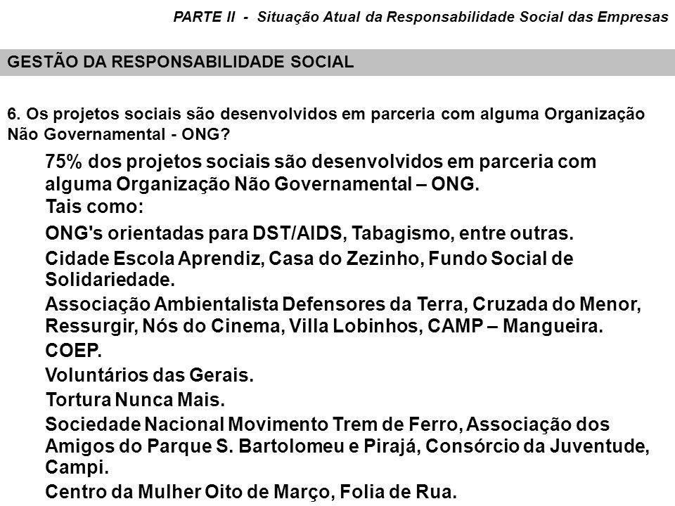 ONG s orientadas para DST/AIDS, Tabagismo, entre outras.