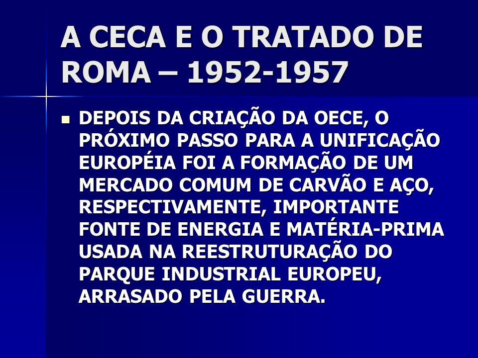 A CECA E O TRATADO DE ROMA – 1952-1957
