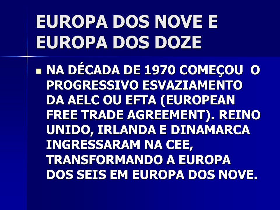 EUROPA DOS NOVE E EUROPA DOS DOZE