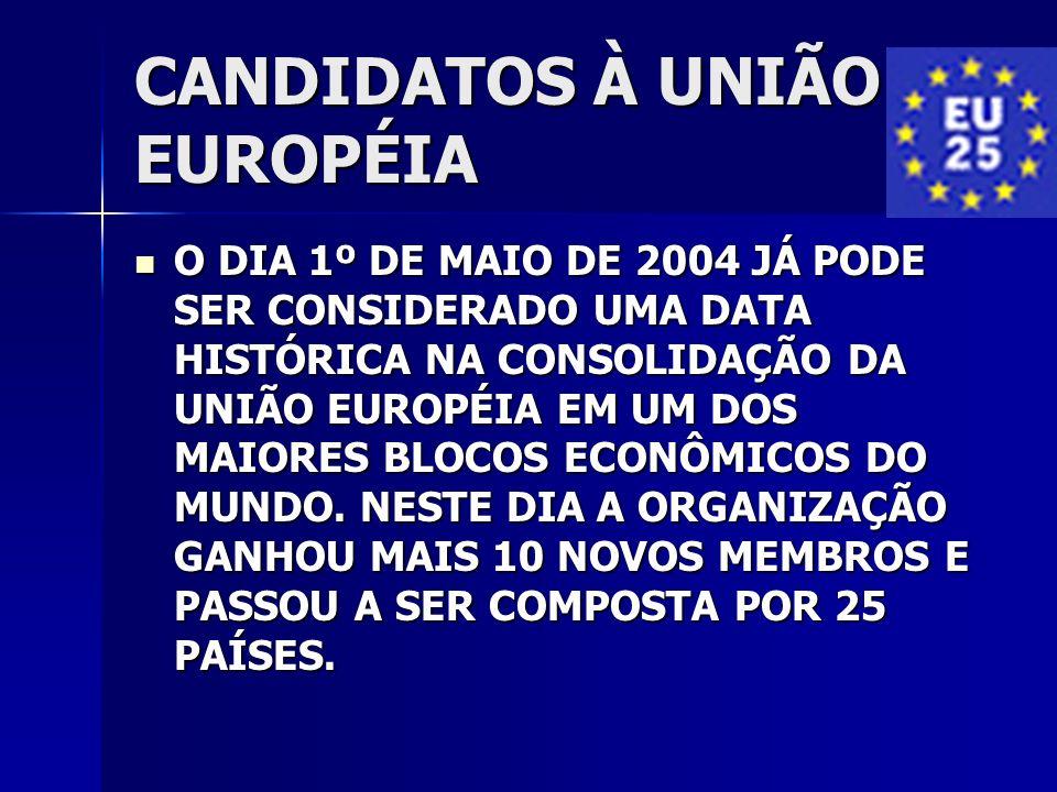 CANDIDATOS À UNIÃO EUROPÉIA