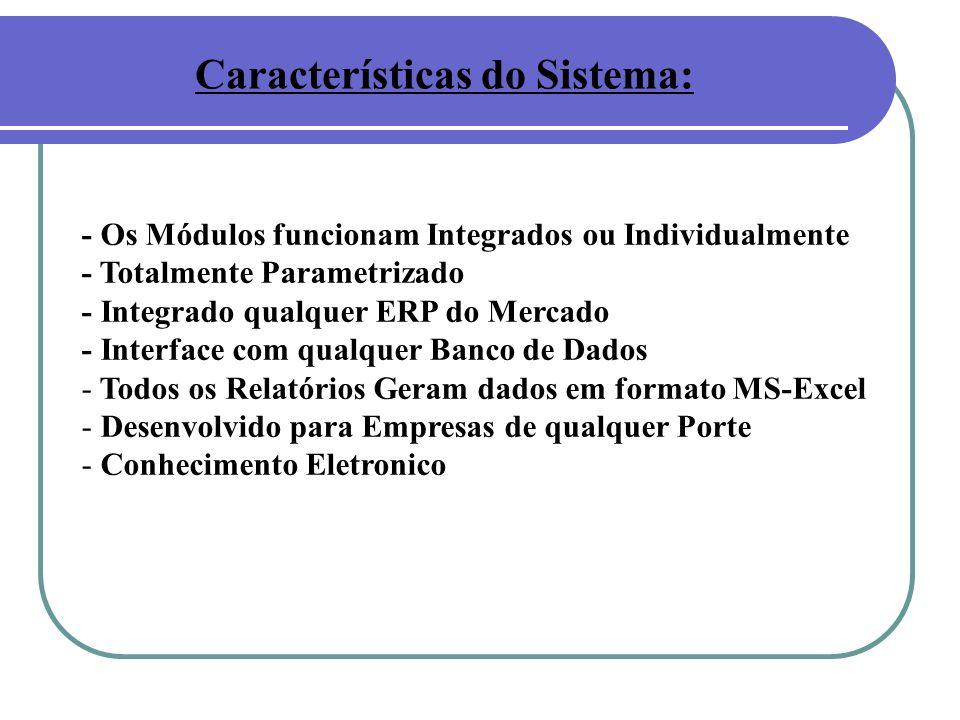Características do Sistema:
