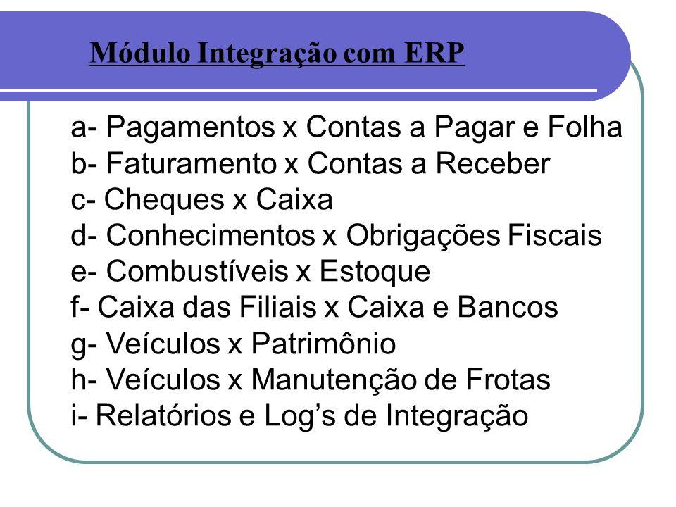 Módulo Integração com ERP