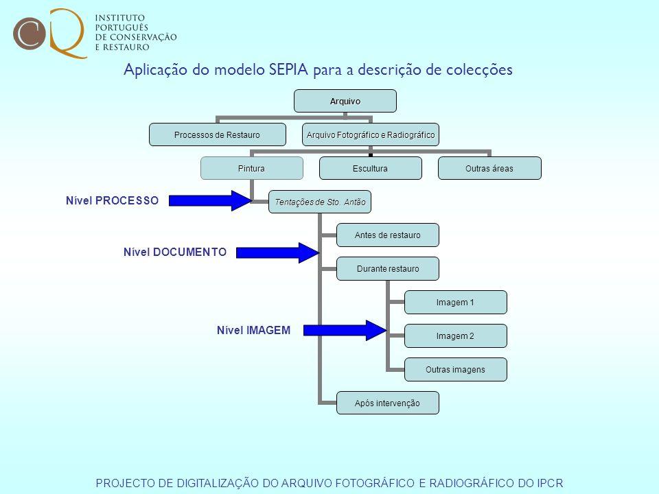 Aplicação do modelo SEPIA para a descrição de colecções