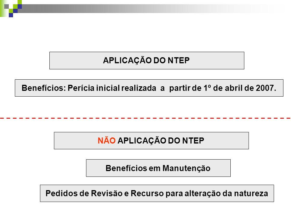 Benefícios: Perícia inicial realizada a partir de 1º de abril de 2007.