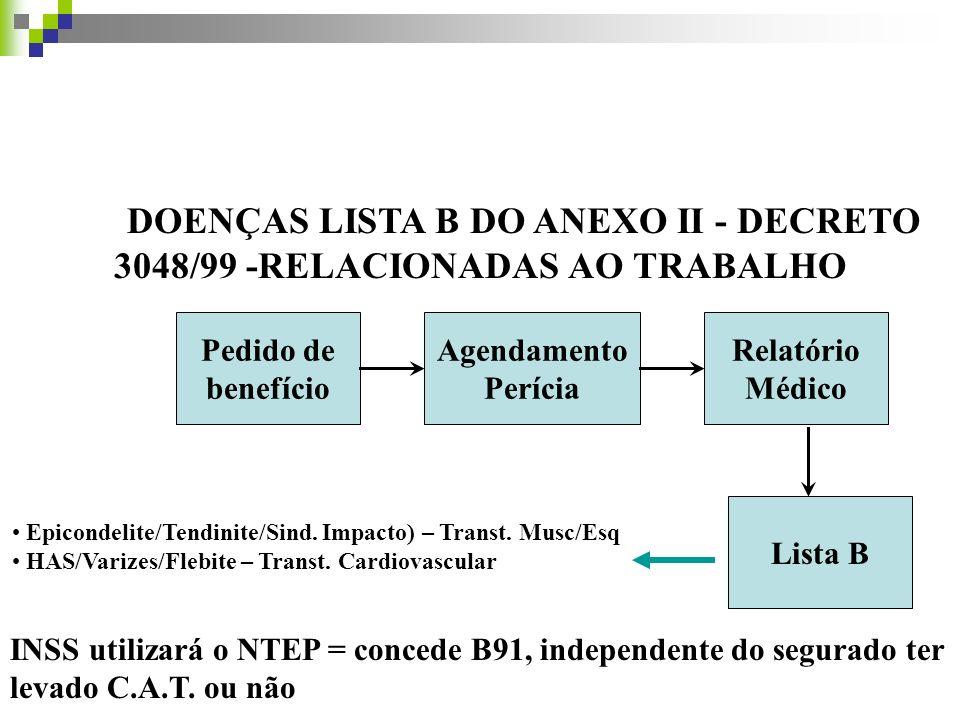 DOENÇAS LISTA B DO ANEXO II - DECRETO 3048/99 -RELACIONADAS AO TRABALHO