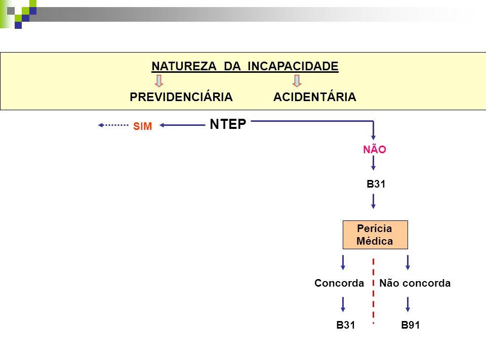 NATUREZA DA INCAPACIDADE PREVIDENCIÁRIA ACIDENTÁRIA