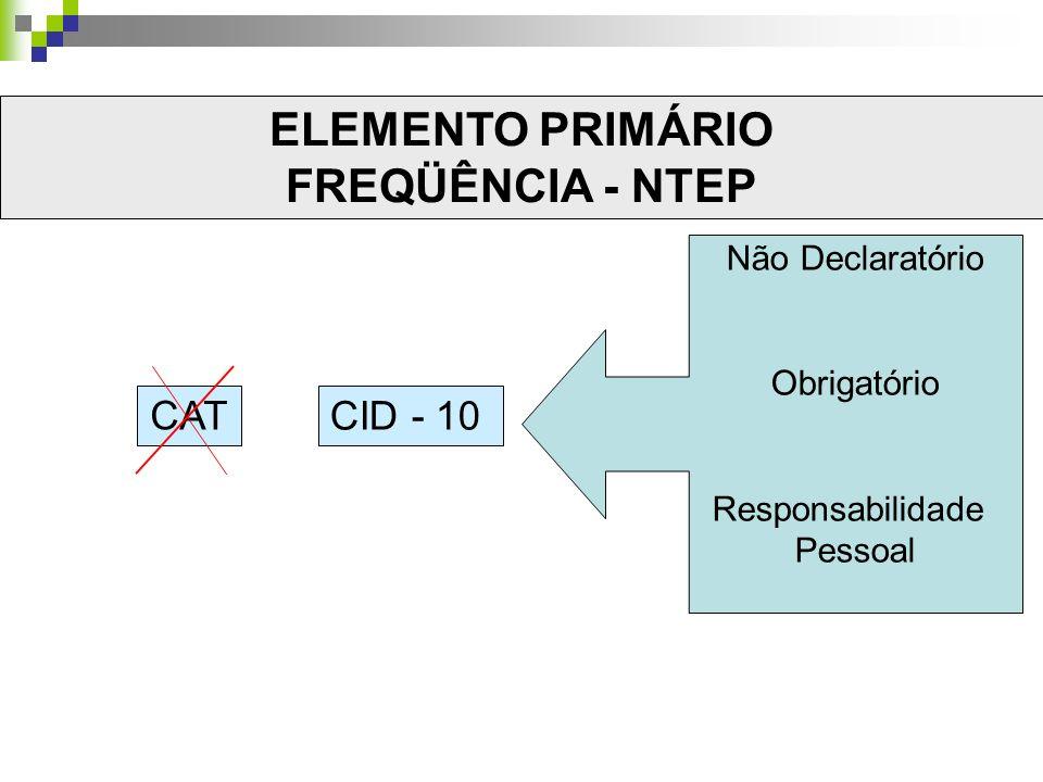 ELEMENTO PRIMÁRIO FREQÜÊNCIA - NTEP
