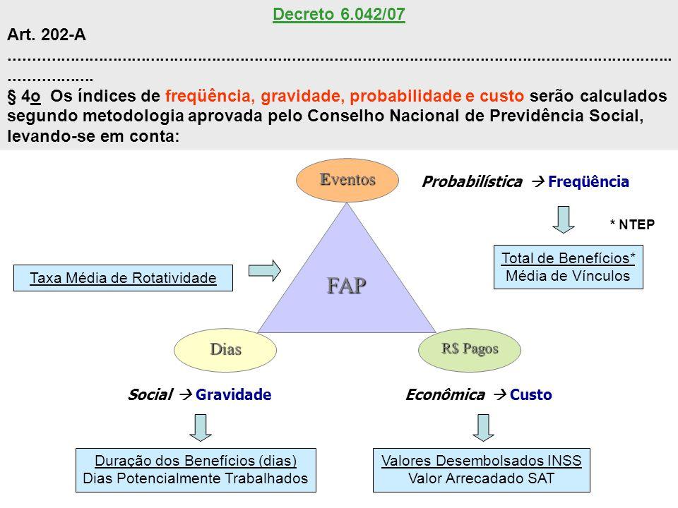 Decreto 6.042/07