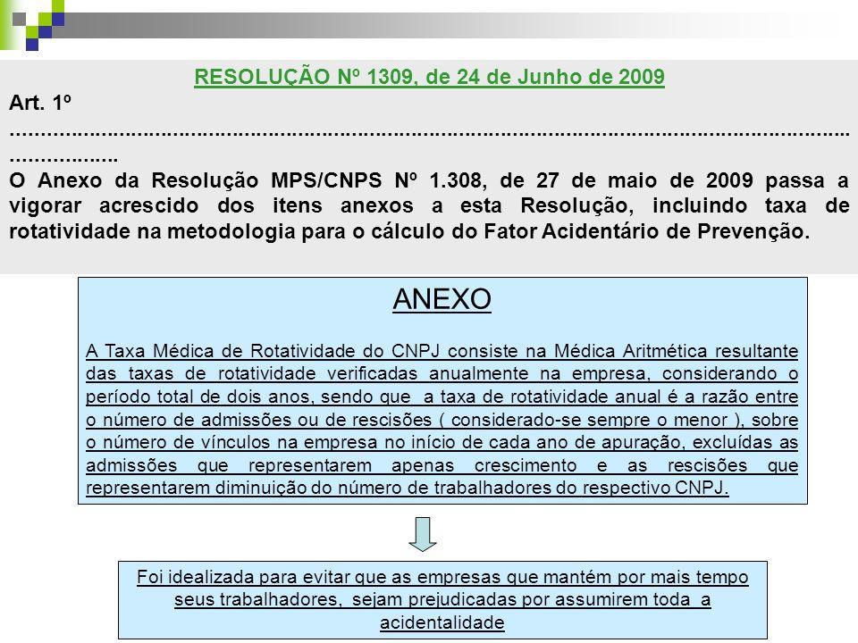 RESOLUÇÃO Nº 1309, de 24 de Junho de 2009