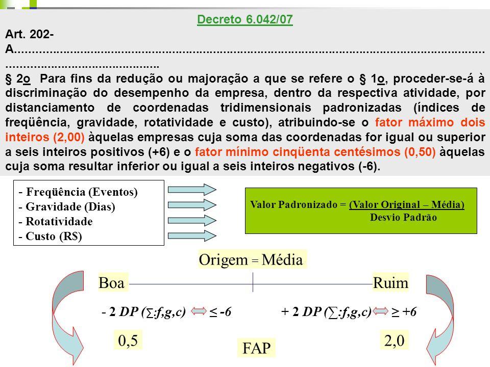 PADRONIZAÇÃO DAS VARIÁVEIS NA MESMA ATIVIDADE ECONÔMICA