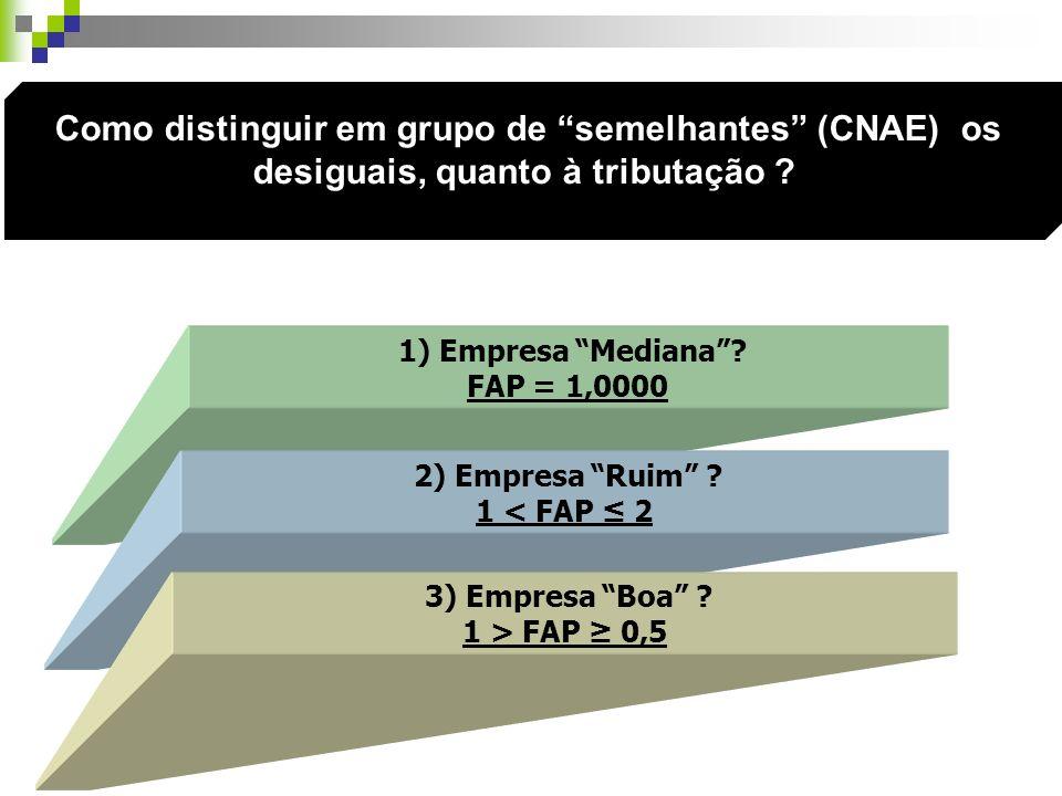 Como distinguir em grupo de semelhantes (CNAE) os desiguais, quanto à tributação