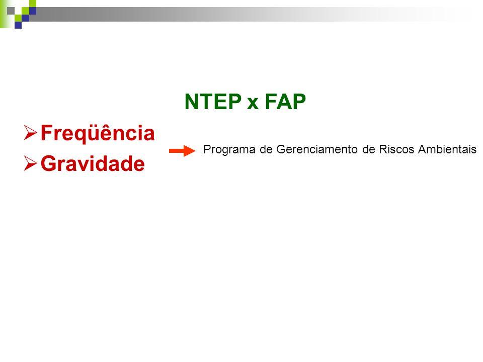 NTEP x FAP Freqüência Gravidade