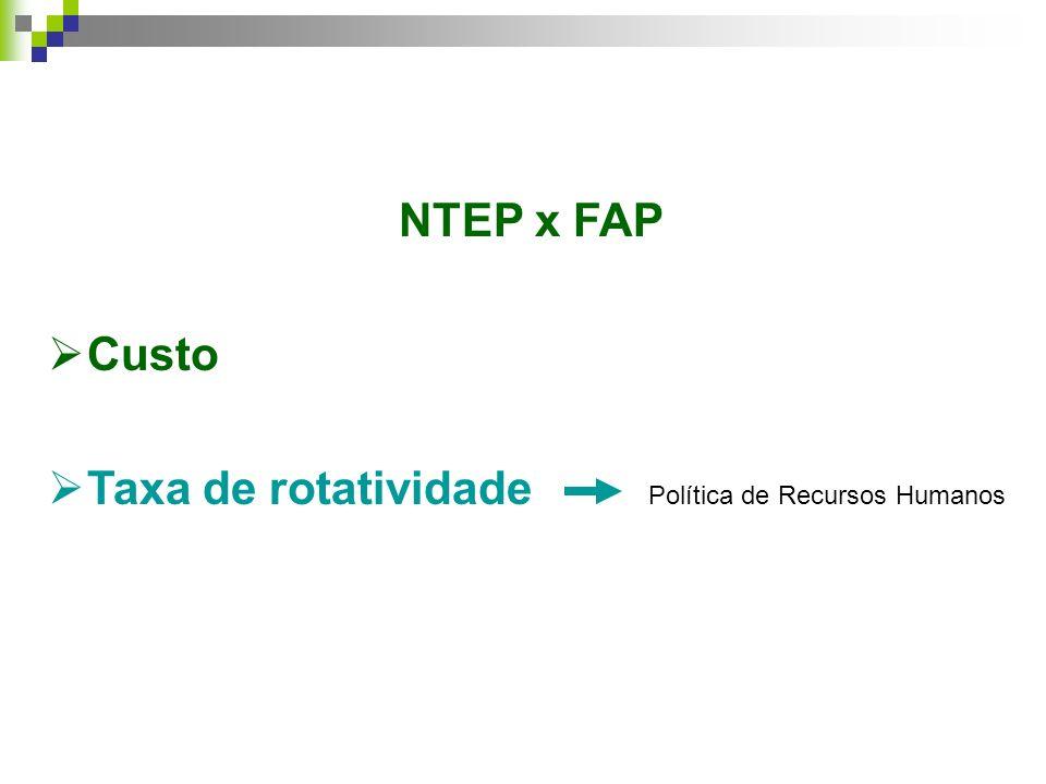 NTEP x FAP Custo Taxa de rotatividade Política de Recursos Humanos 40