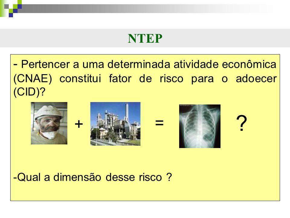 NTEP Pertencer a uma determinada atividade econômica (CNAE) constitui fator de risco para o adoecer (CID)