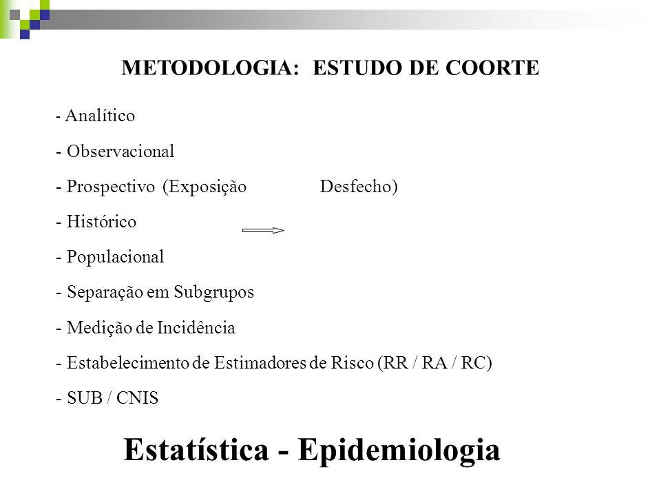 METODOLOGIA: ESTUDO DE COORTE Estatística - Epidemiologia