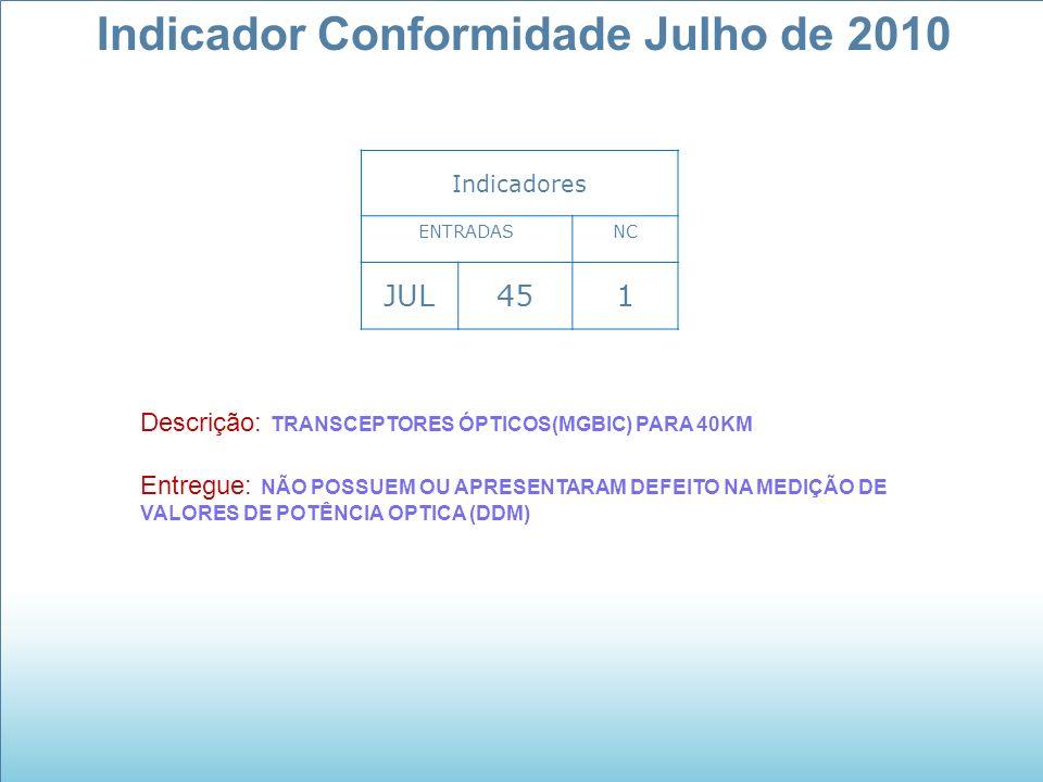 Indicador Conformidade Julho de 2010
