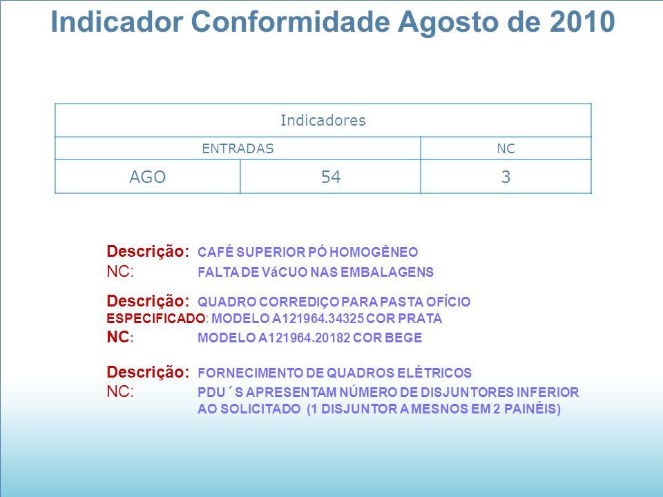 Indicador Conformidade Agosto de 2010