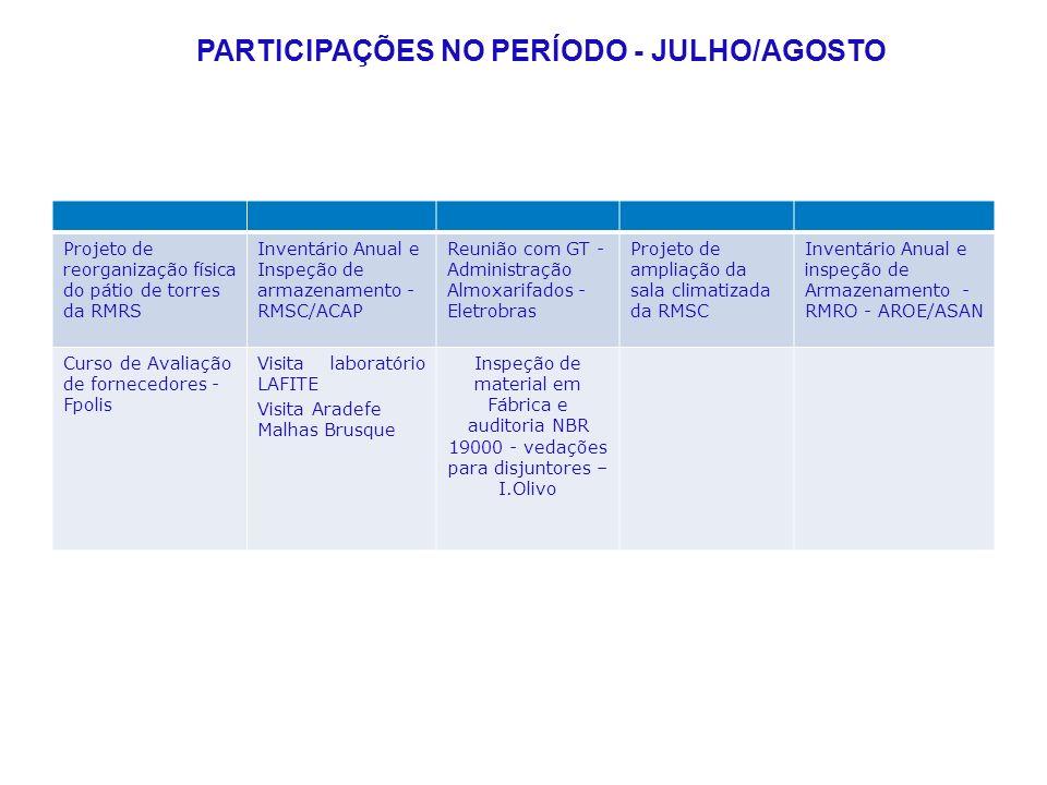 PARTICIPAÇÕES NO PERÍODO - JULHO/AGOSTO