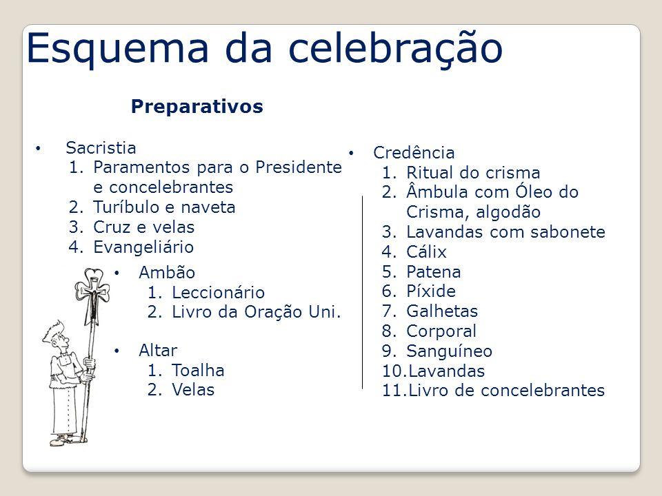 Esquema da celebração Preparativos Sacristia