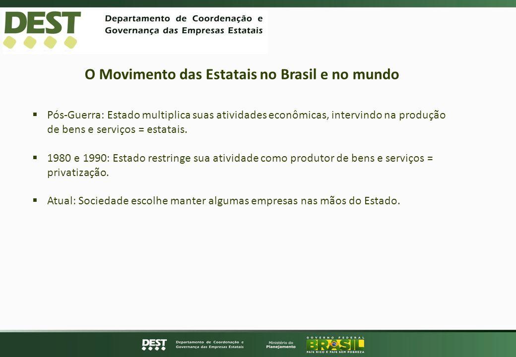 O Movimento das Estatais no Brasil e no mundo