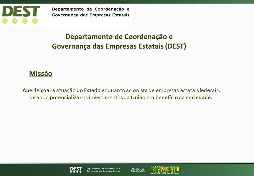 Governança das Empresas Estatais (DEST)