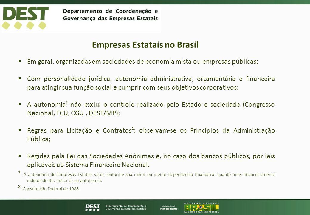 Empresas Estatais no Brasil