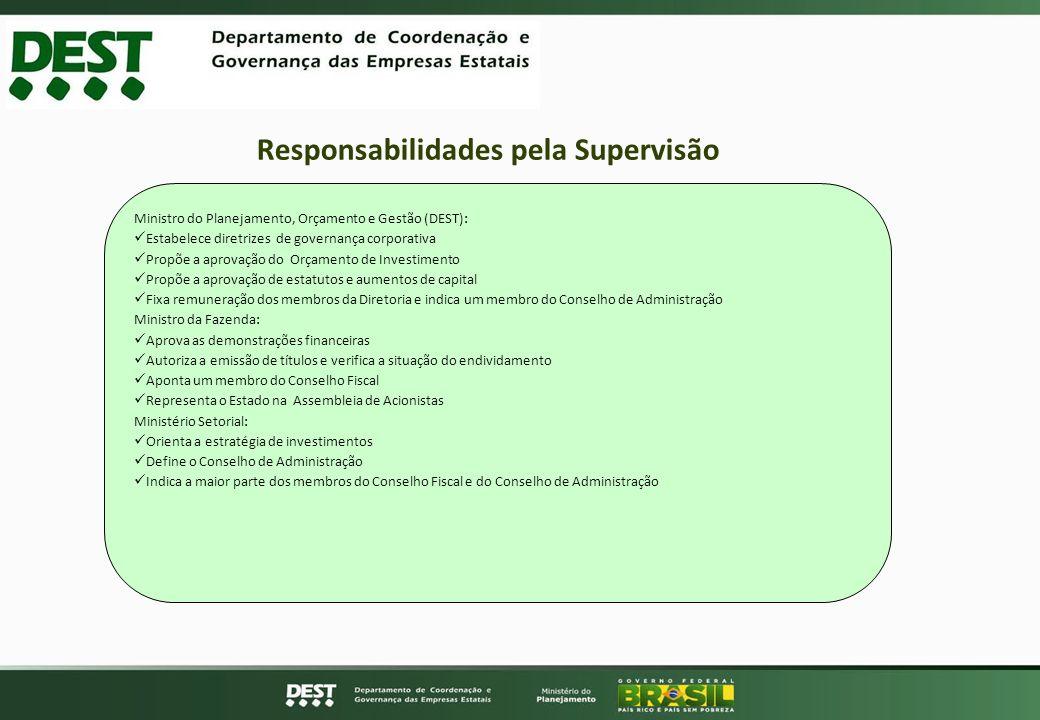 Responsabilidades pela Supervisão