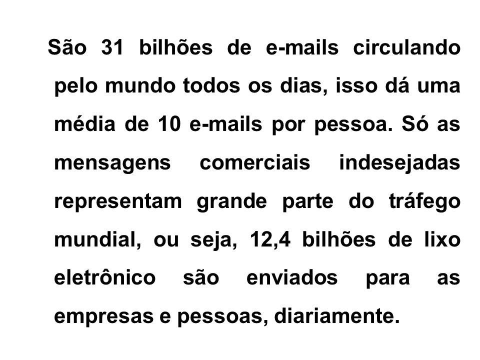São 31 bilhões de e-mails circulando pelo mundo todos os dias, isso dá uma média de 10 e-mails por pessoa.