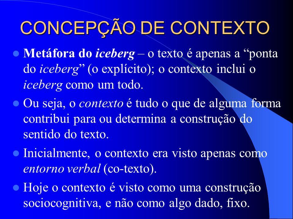 CONCEPÇÃO DE CONTEXTO Metáfora do iceberg – o texto é apenas a ponta do iceberg (o explícito); o contexto inclui o iceberg como um todo.