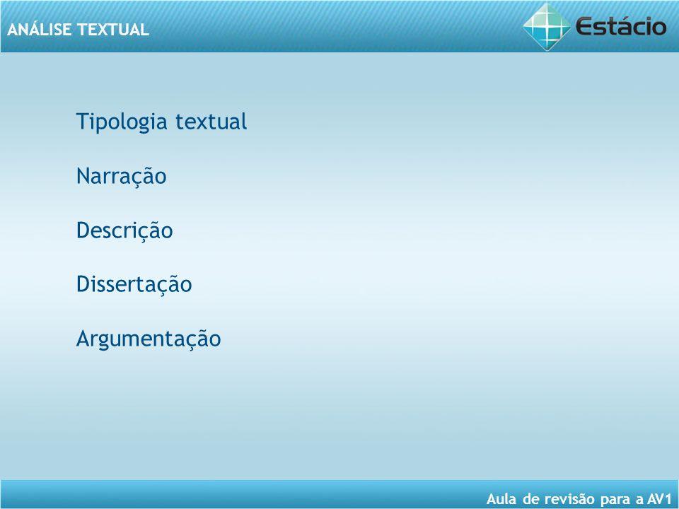 Tipologia textual Narração Descrição Dissertação Argumentação