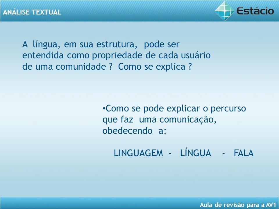 A língua, em sua estrutura, pode ser entendida como propriedade de cada usuário de uma comunidade Como se explica