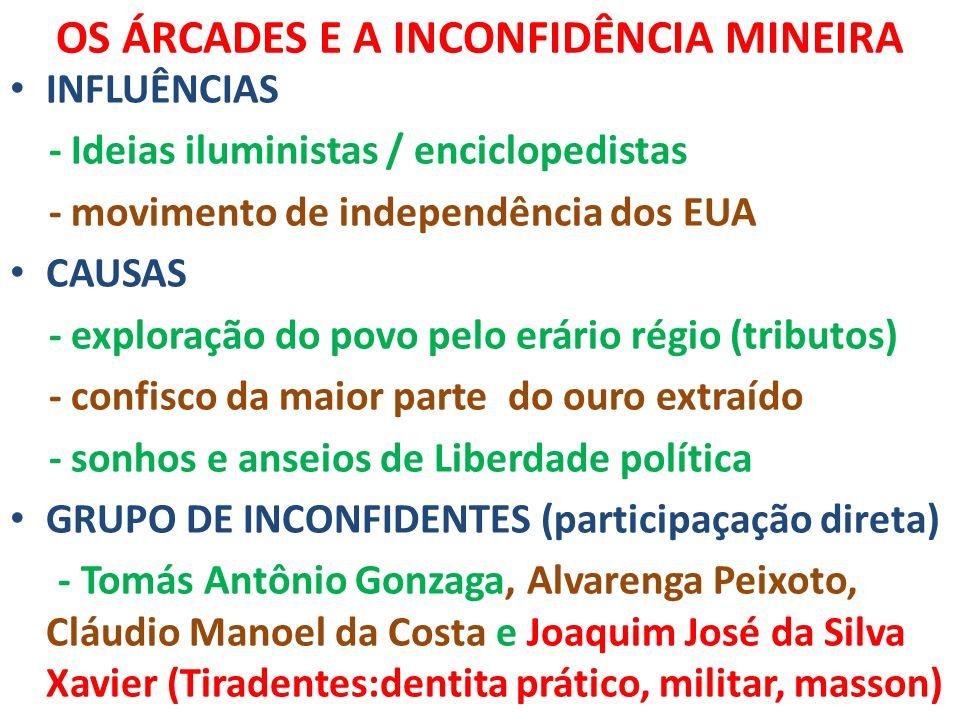OS ÁRCADES E A INCONFIDÊNCIA MINEIRA