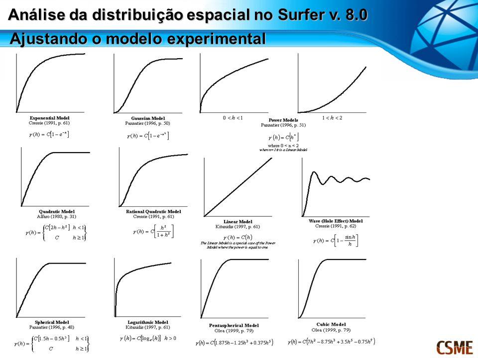 Análise da distribuição espacial no Surfer v. 8.0