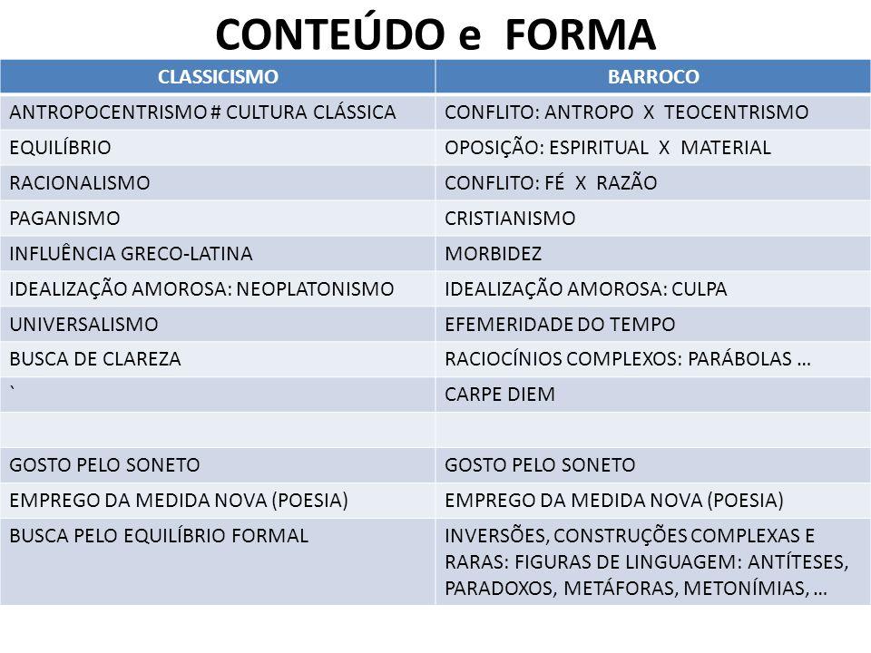 CONTEÚDO e FORMA CLASSICISMO BARROCO