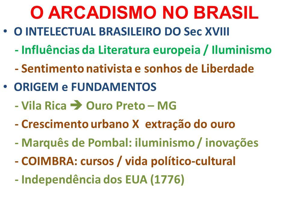 O ARCADISMO NO BRASIL O INTELECTUAL BRASILEIRO DO Sec XVIII