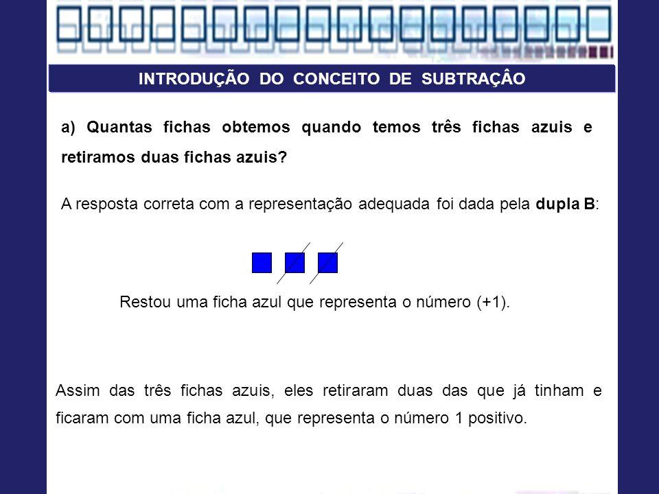 INTRODUÇÃO DO CONCEITO DE SUBTRAÇÂO