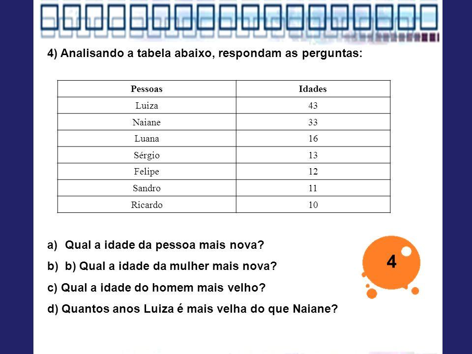 4 4) Analisando a tabela abaixo, respondam as perguntas: