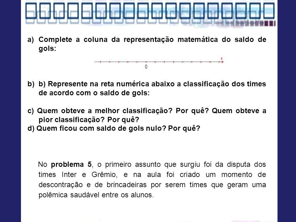 Complete a coluna da representação matemática do saldo de gols: