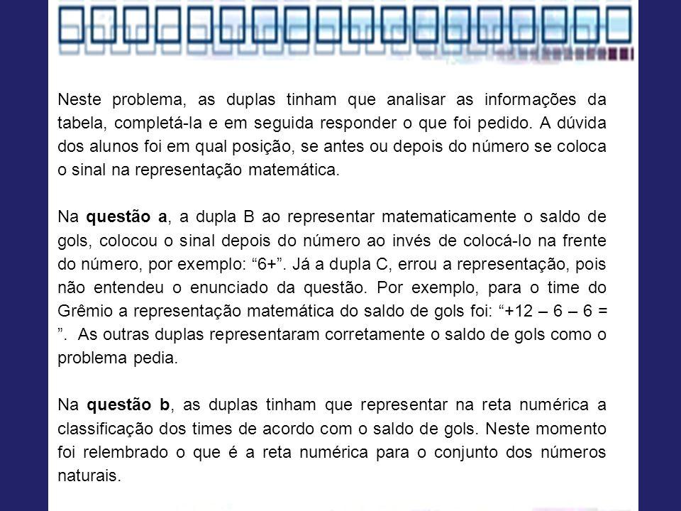 Neste problema, as duplas tinham que analisar as informações da tabela, completá-la e em seguida responder o que foi pedido. A dúvida dos alunos foi em qual posição, se antes ou depois do número se coloca o sinal na representação matemática.
