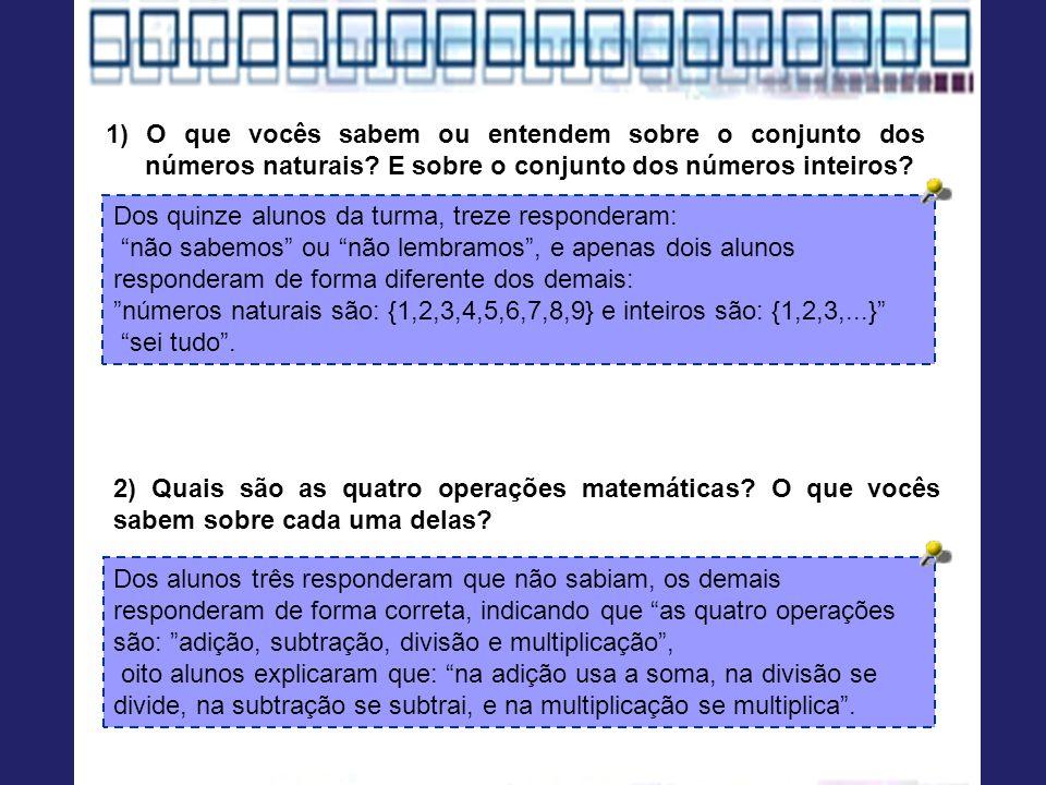 1) O que vocês sabem ou entendem sobre o conjunto dos números naturais