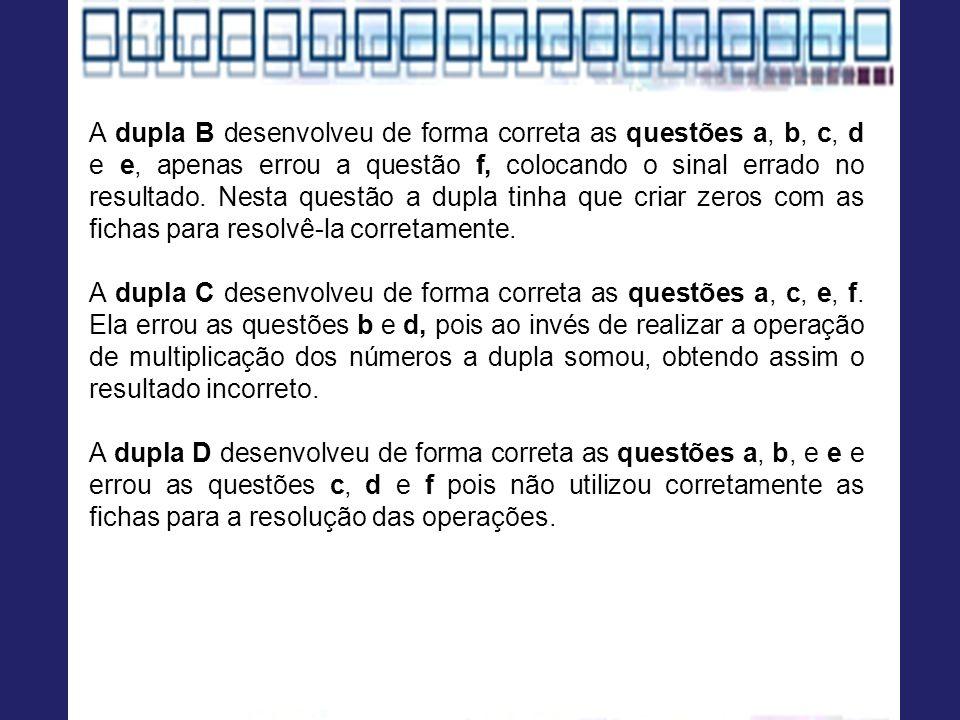 A dupla B desenvolveu de forma correta as questões a, b, c, d e e, apenas errou a questão f, colocando o sinal errado no resultado. Nesta questão a dupla tinha que criar zeros com as fichas para resolvê-la corretamente.